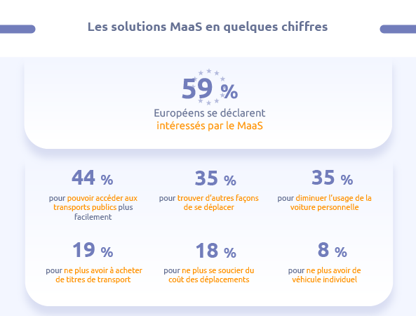 infographie_marché_maas_chiffres_applications_europe