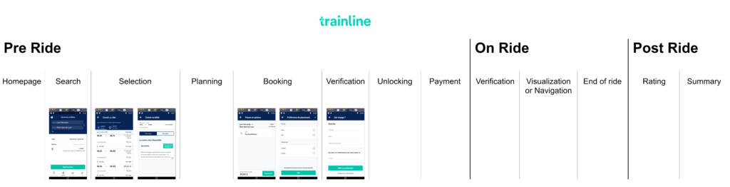 Screeshot application Trainline